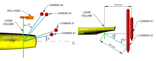 These images show the top (left) and side (right) views of the TPIV layout in the horizontal and vertical planes, respectively.