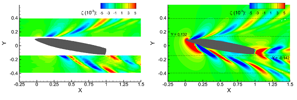 These images show wave contours at  = 10 by the present experiment (left) and the CFDShip-Iowa simulation (right).
